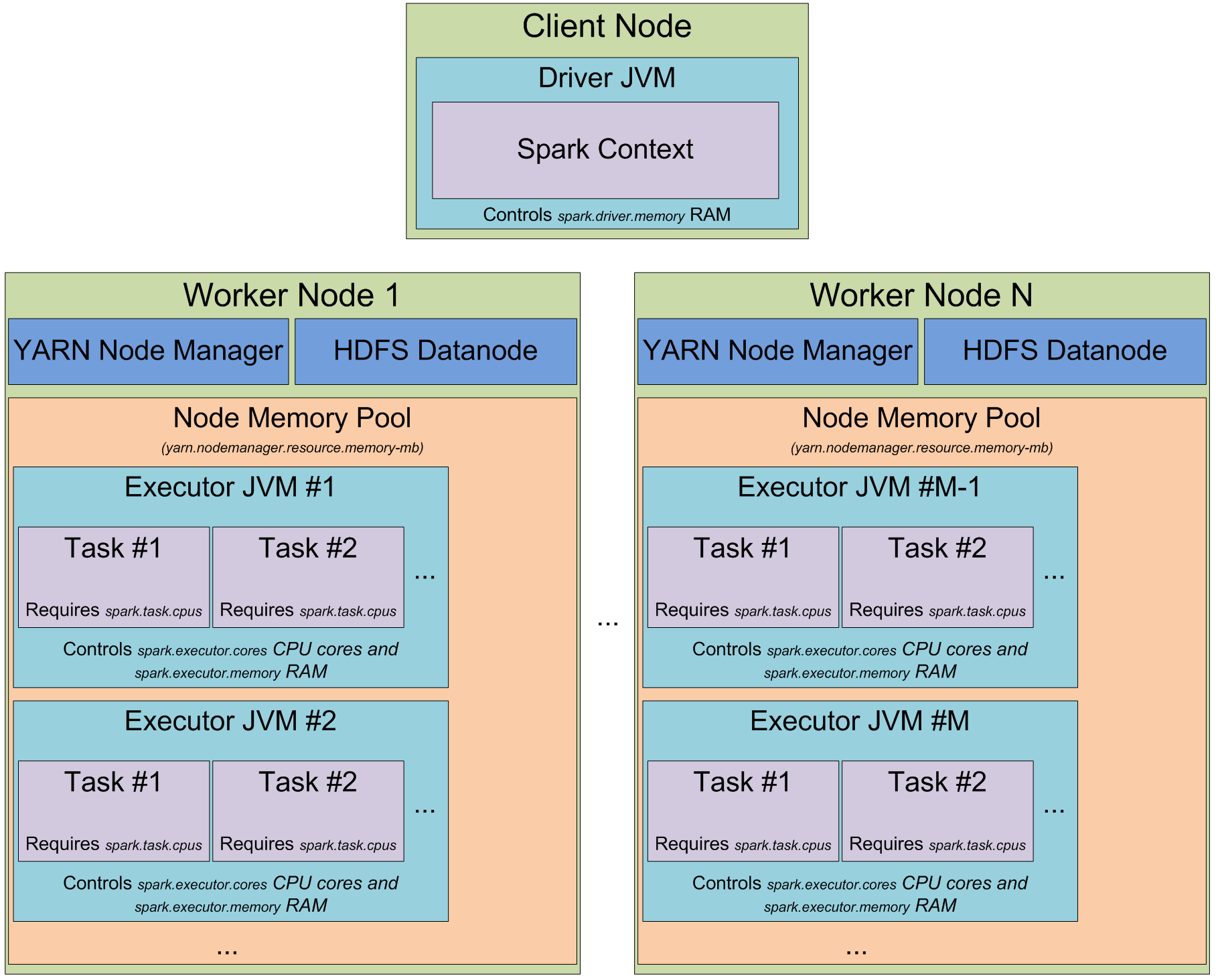 Jvm Architecture Diagram With Explanation Image